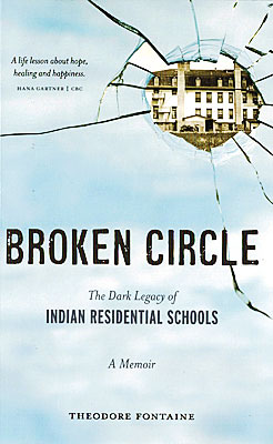 Broken Circle by Theodore Fontaine